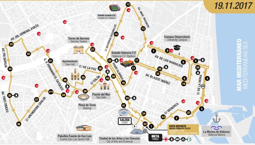 Recorrido Maratón Valencia 2017