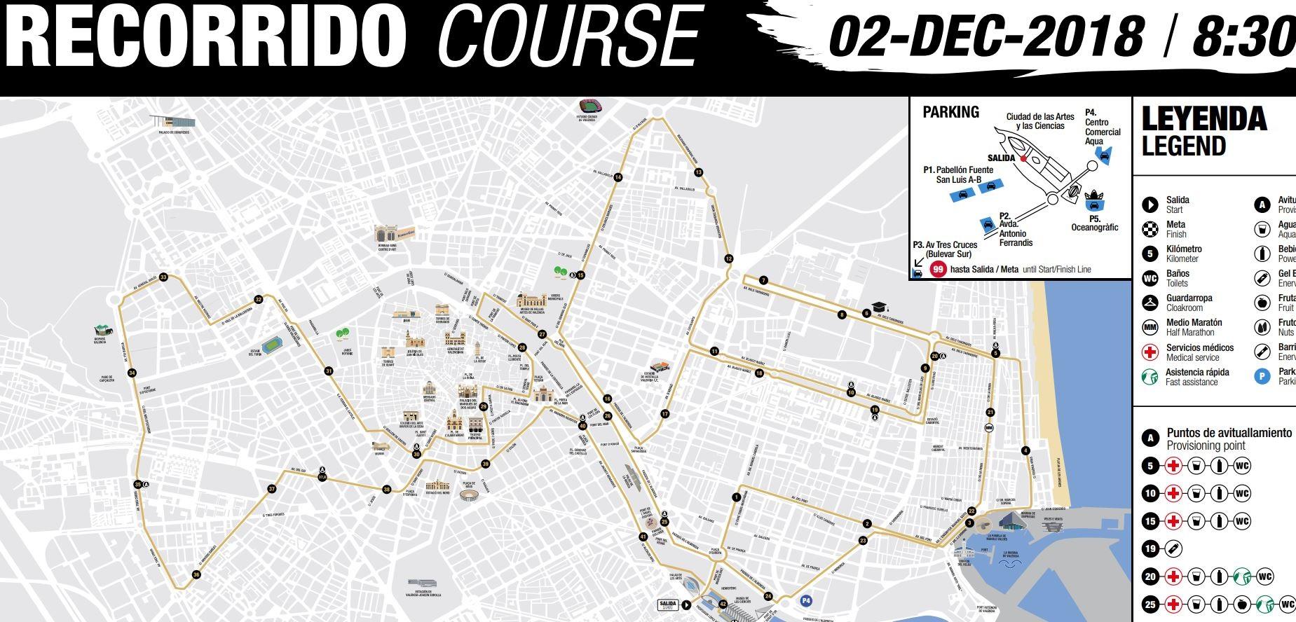 Recorrido Maratón 2018