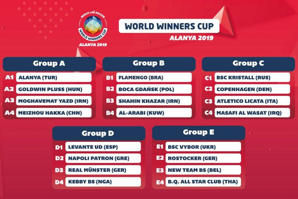 World Winners Cup 2019 (grupos)